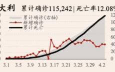 2020年4月7日A股投资市场,大型翻车现场